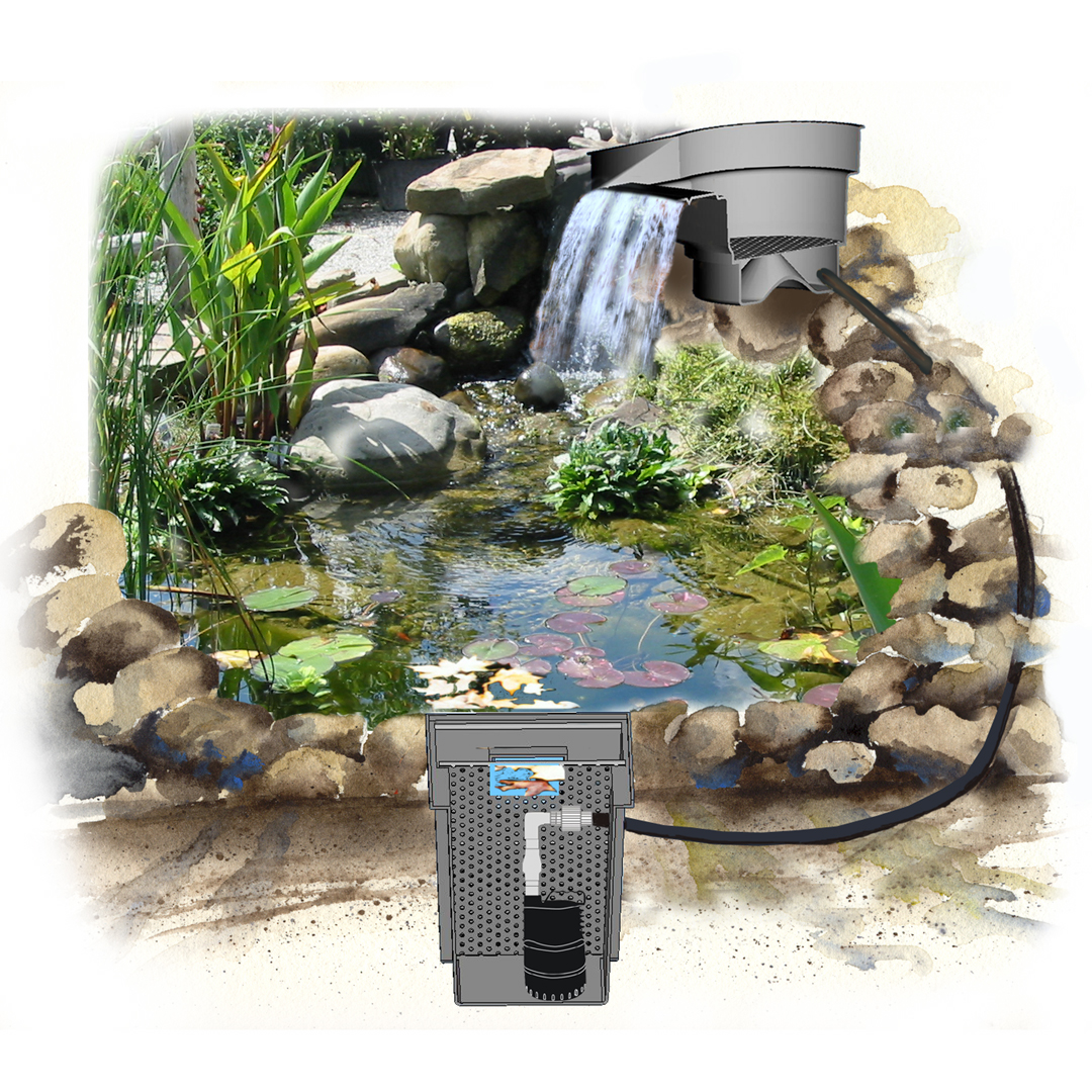 Beckett water gardening pump water pumps for Pond water purification system